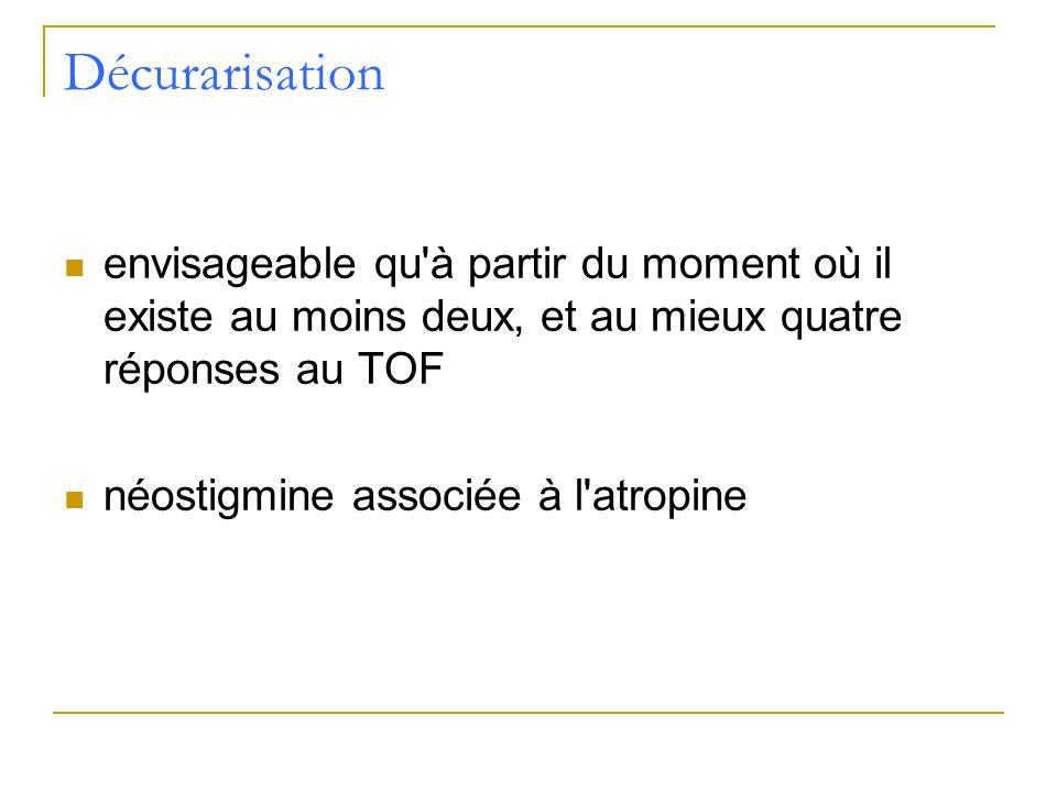 Décurarisation envisageable qu'à partir du moment où il existe au moins deux, et au mieux quatre réponses au TOF néostigmine associée à l'atropine