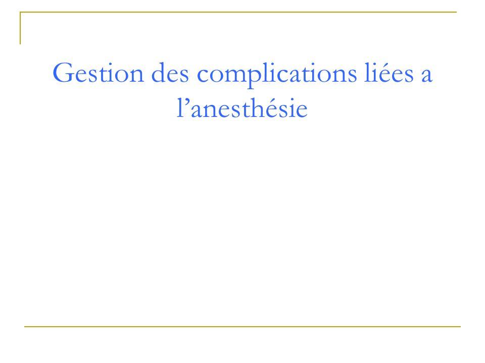 Gestion des complications liées a lanesthésie