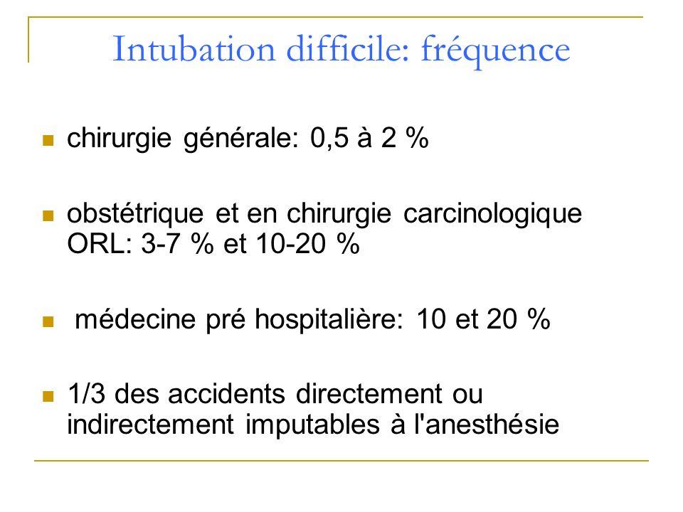Intubation difficile: fréquence chirurgie générale: 0,5 à 2 % obstétrique et en chirurgie carcinologique ORL: 3-7 % et 10-20 % médecine pré hospitaliè