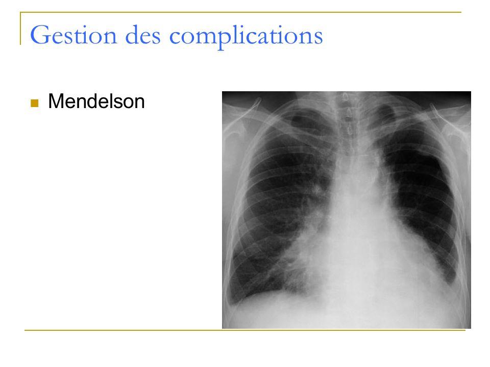 Gestion des complications Mendelson