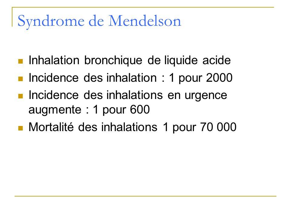 Syndrome de Mendelson Inhalation bronchique de liquide acide Incidence des inhalation : 1 pour 2000 Incidence des inhalations en urgence augmente : 1