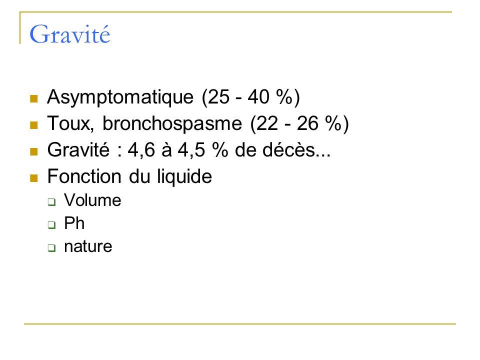 Gravité Asymptomatique (25 - 40 %) Toux, bronchospasme (22 - 26 %) Gravité : 4,6 à 4,5 % de décès... Fonction du liquide Volume Ph nature