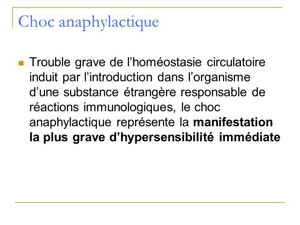 Choc anaphylactique Trouble grave de lhoméostasie circulatoire induit par lintroduction dans lorganisme dune substance étrangère responsable de réacti