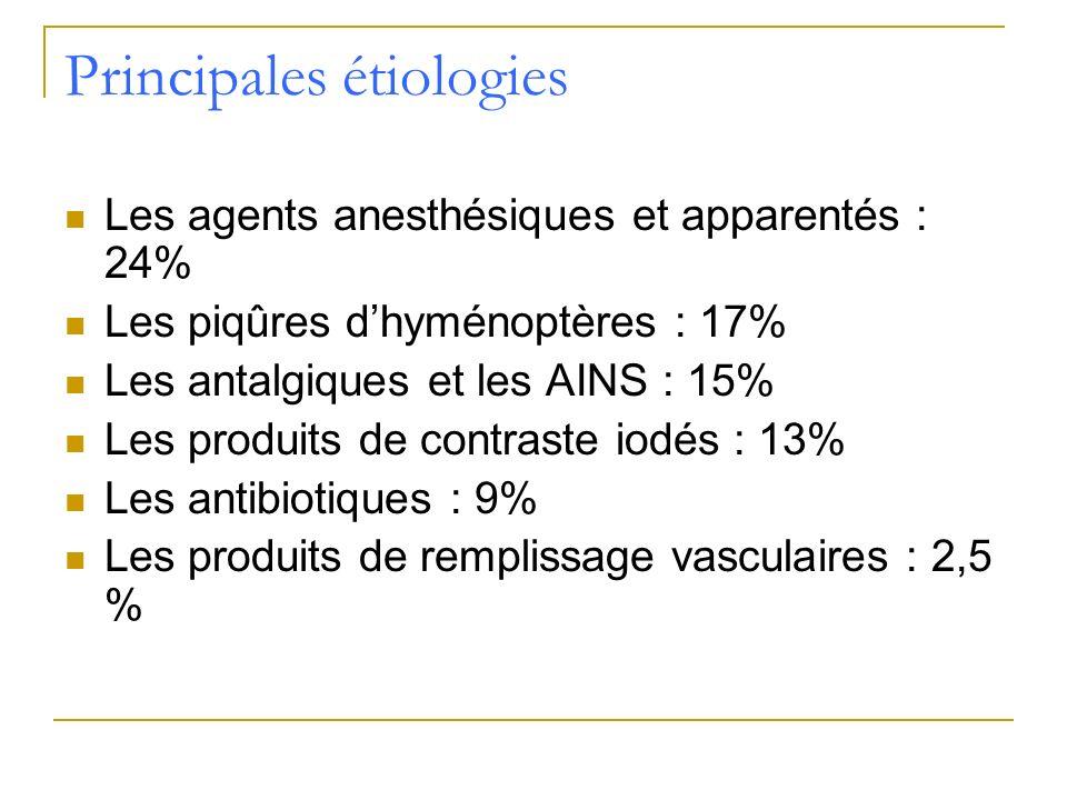 Principales étiologies Les agents anesthésiques et apparentés : 24% Les piqûres dhyménoptères : 17% Les antalgiques et les AINS : 15% Les produits de