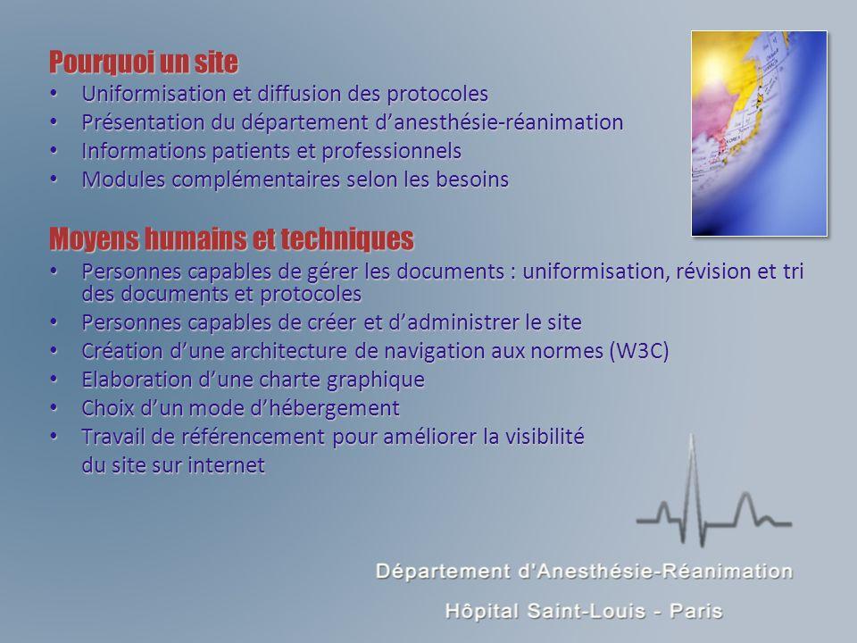 Pourquoi un site Uniformisation et diffusion des protocoles Uniformisation et diffusion des protocoles Présentation du département danesthésie-réanima