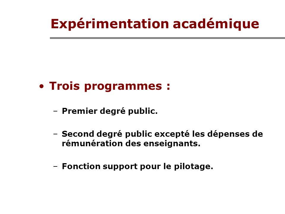 Expérimentation académique Trois programmes : –Premier degré public.