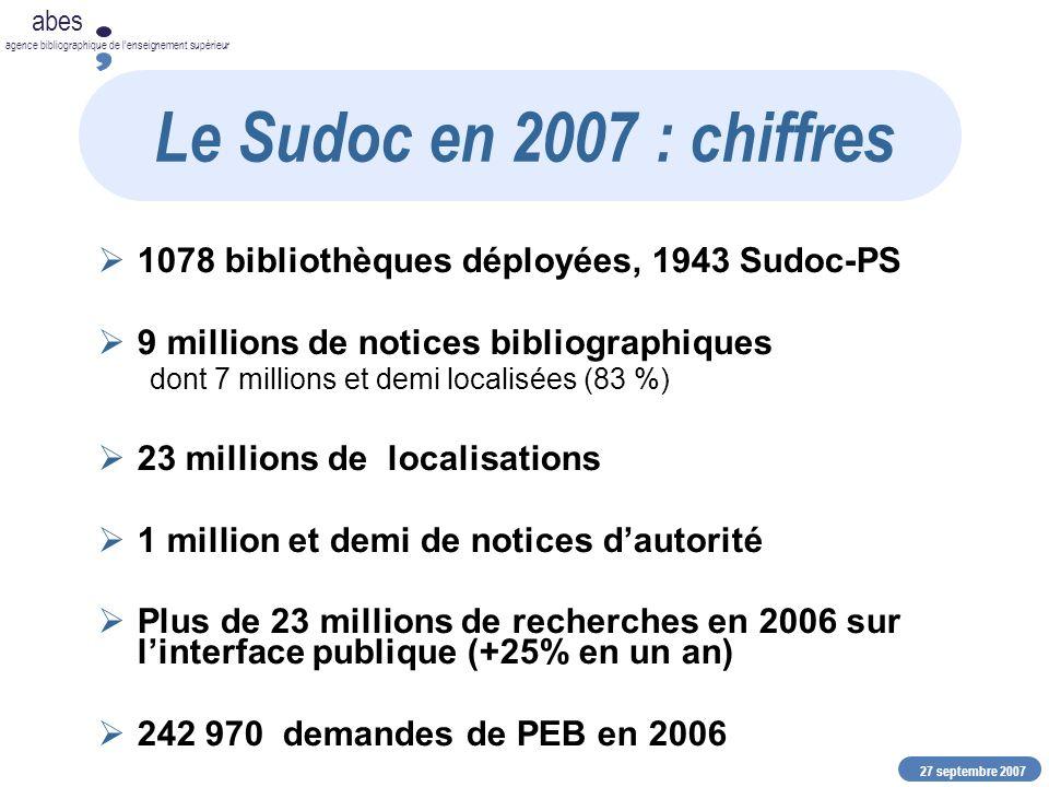 27 septembre 2007 abes agence bibliographique de lenseignement supérieur Le Sudoc en 2007 : chiffres 1078 bibliothèques déployées, 1943 Sudoc-PS 9 millions de notices bibliographiques dont 7 millions et demi localisées (83 %) 23 millions de localisations 1 million et demi de notices dautorité Plus de 23 millions de recherches en 2006 sur linterface publique (+25% en un an) 242 970 demandes de PEB en 2006