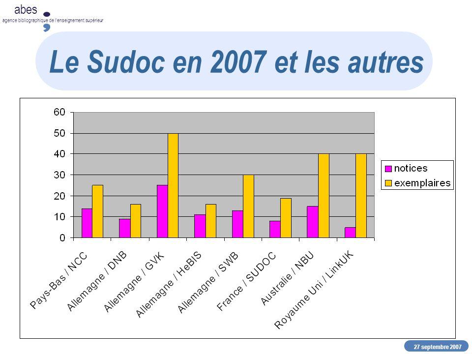 27 septembre 2007 abes agence bibliographique de lenseignement supérieur Le Sudoc en 2007 et les autres