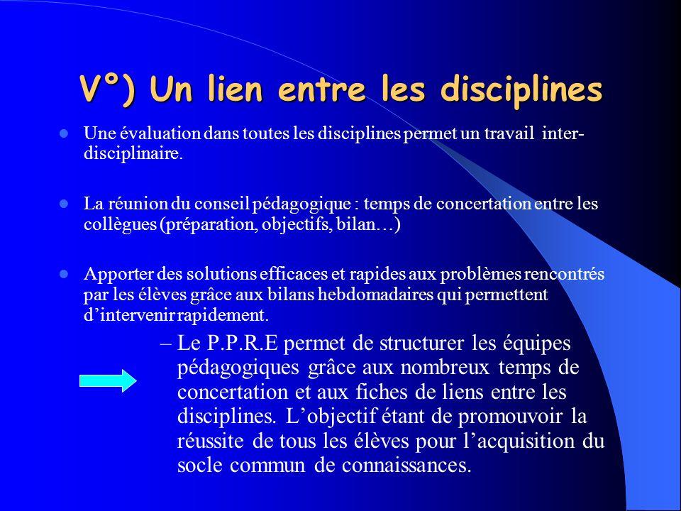 V°) Un lien entre les disciplines Une évaluation dans toutes les disciplines permet un travail inter- disciplinaire. La réunion du conseil pédagogique