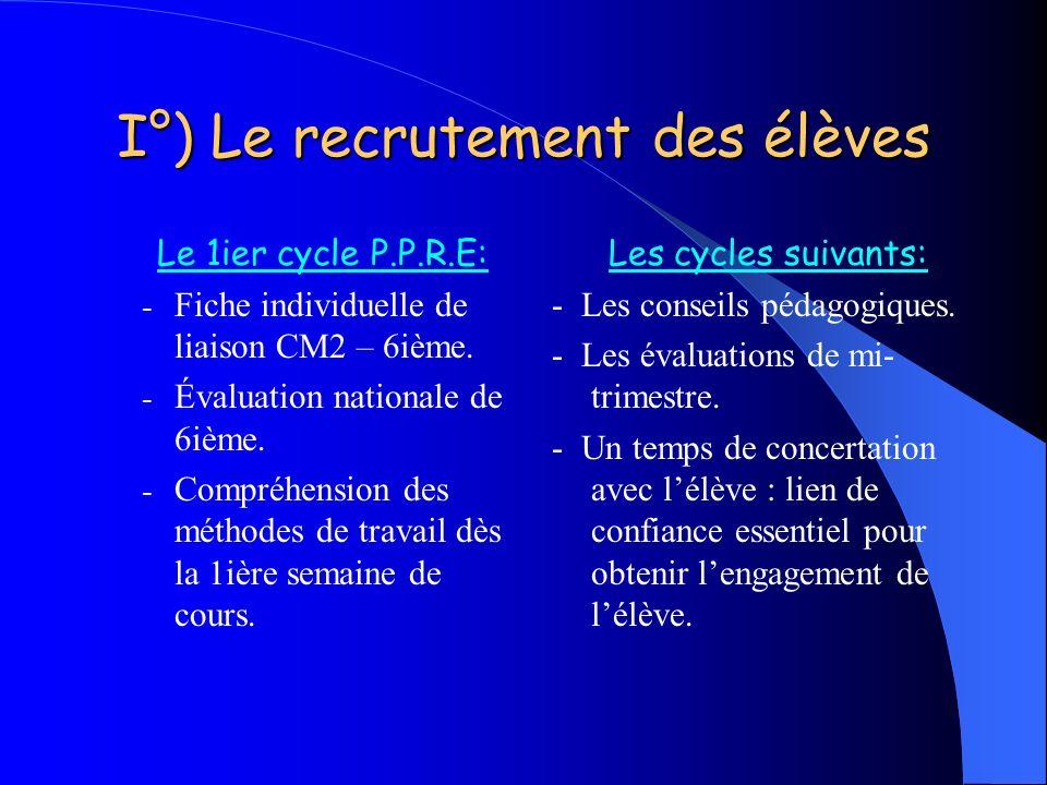 I°) Le recrutement des élèves Le 1ier cycle P.P.R.E: - Fiche individuelle de liaison CM2 – 6ième. - Évaluation nationale de 6ième. - Compréhension des