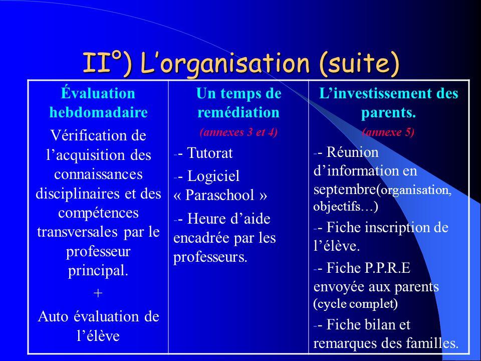 II°) Lorganisation (suite) Évaluation hebdomadaire Vérification de lacquisition des connaissances disciplinaires et des compétences transversales par