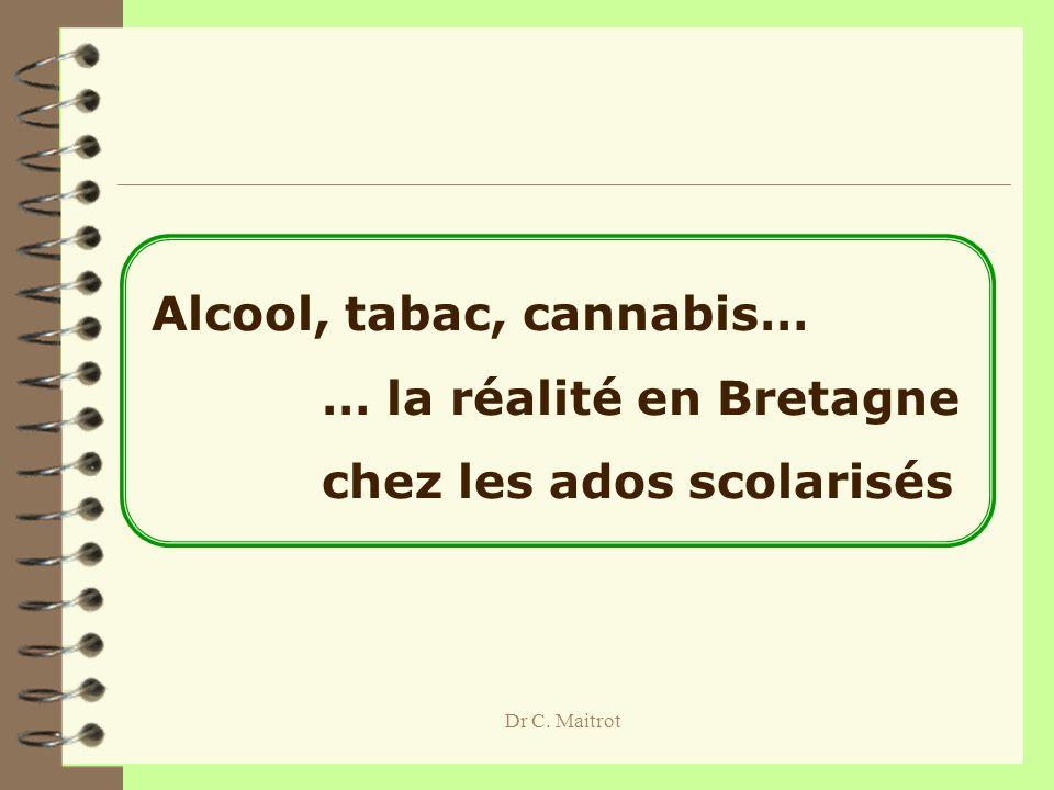 Dr C. Maitrot Alcool, tabac, cannabis… … la réalité en Bretagne chez les ados scolarisés