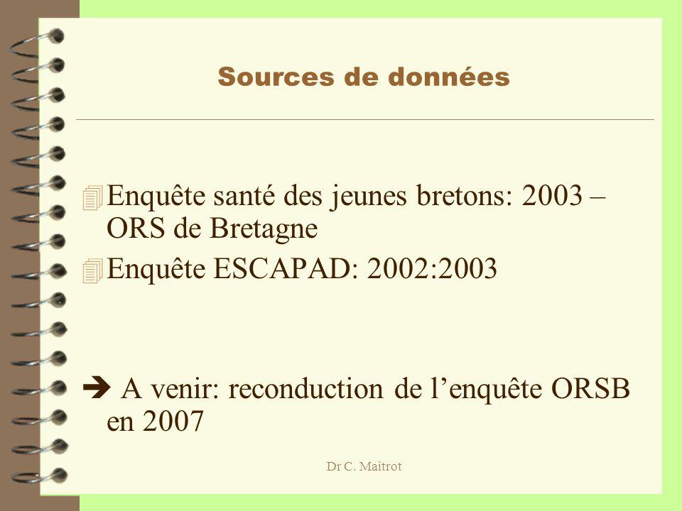 Dr C. Maitrot Sources de données 4 Enquête santé des jeunes bretons: 2003 – ORS de Bretagne 4 Enquête ESCAPAD: 2002:2003 A venir: reconduction de lenq