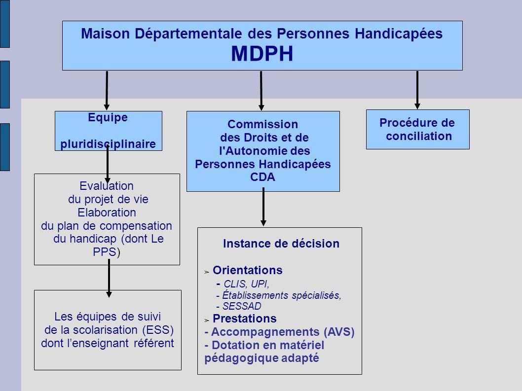 Maison Départementale des Personnes Handicapées MDPH Equipe pluridisciplinaire Commission des Droits et de l'Autonomie des Personnes Handicapées CDA P