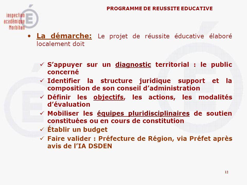 La démarche: Le projet de réussite éducative élaboré localement doit Sappuyer sur un diagnostic territorial : le public concerné Identifier la structu