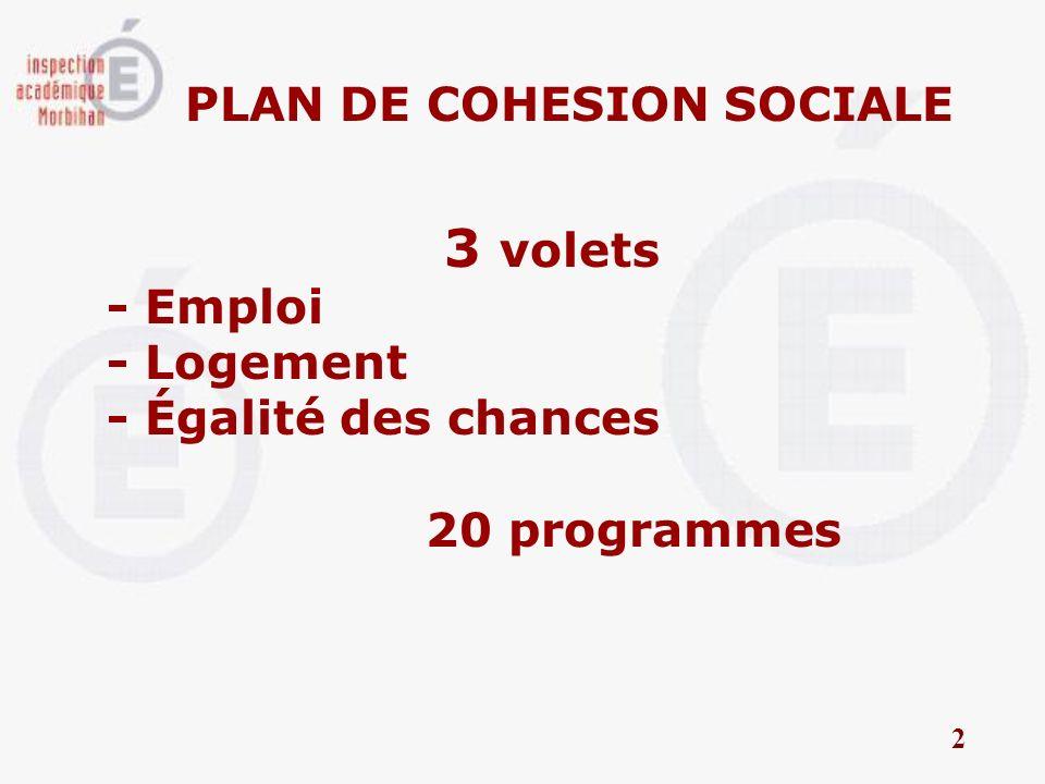 3 volets - Emploi - Logement - Égalité des chances 20 programmes 2 PLAN DE COHESION SOCIALE