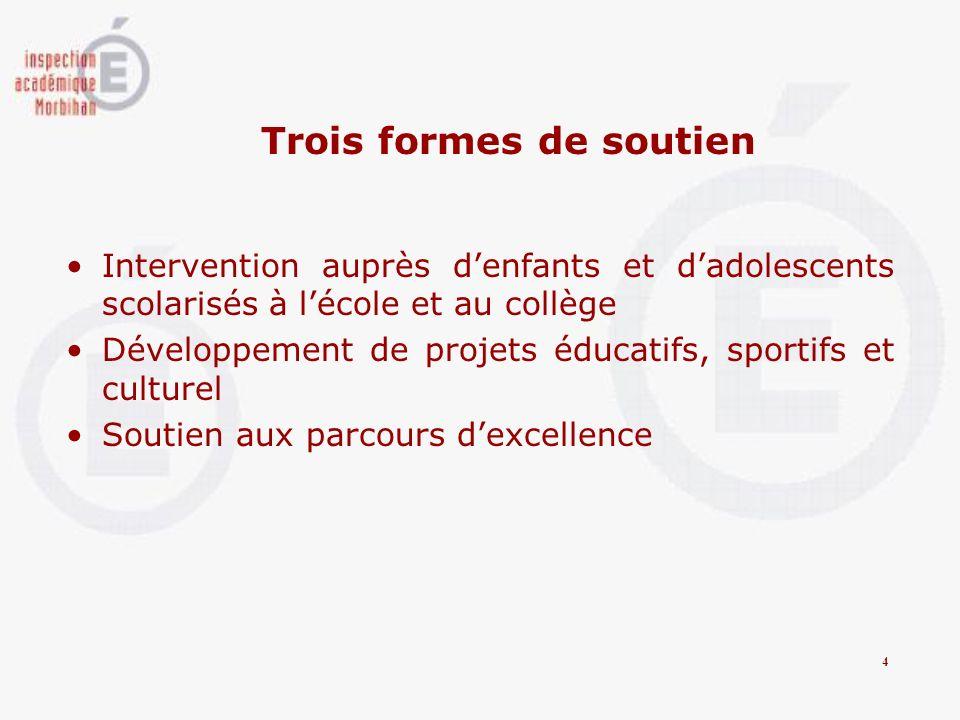 Trois formes de soutien Intervention auprès denfants et dadolescents scolarisés à lécole et au collège Développement de projets éducatifs, sportifs et