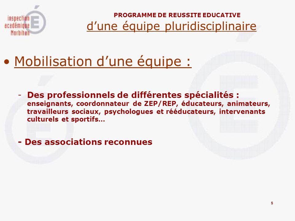 Mobilisation dune équipe : -Des professionnels de différentes spécialités : enseignants, coordonnateur de ZEP/REP, éducateurs, animateurs, travailleur