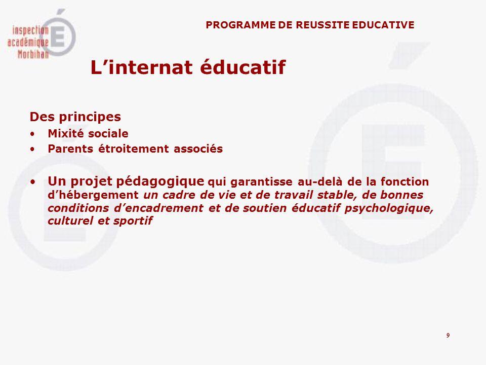 Des principes Mixité sociale Parents étroitement associés Un projet pédagogique qui garantisse au-delà de la fonction dhébergement un cadre de vie et