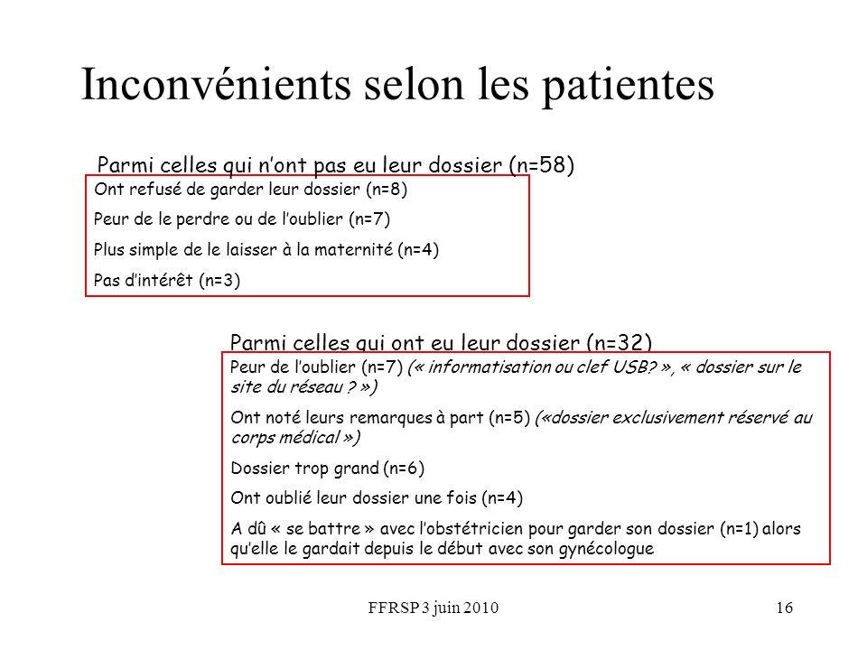FFRSP 3 juin 201016 Inconvénients selon les patientes Parmi celles qui ont eu leur dossier (n=32) Peur de loublier (n=7) (« informatisation ou clef US