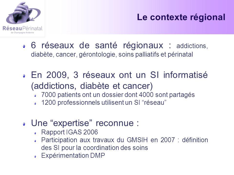 Portail PS : dossier patient Questionnaire « suivi de grossesse » - Courbe de poids