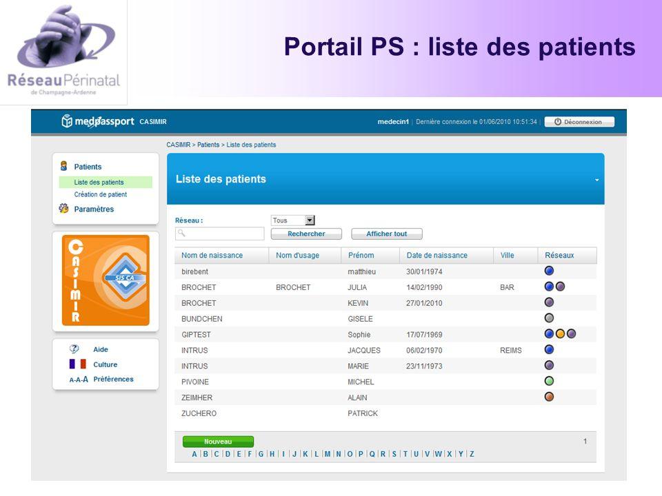 Portail PS : création dun dossier Recherche de doublon : vérification de lexistence du patient dans lannuaire patient régional