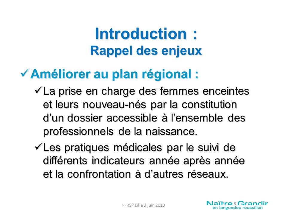 Introduction : Rappel des enjeux Améliorer au plan régional : Améliorer au plan régional : La prise en charge des femmes enceintes et leurs nouveau-nés par la constitution dun dossier accessible à lensemble des professionnels de la naissance.