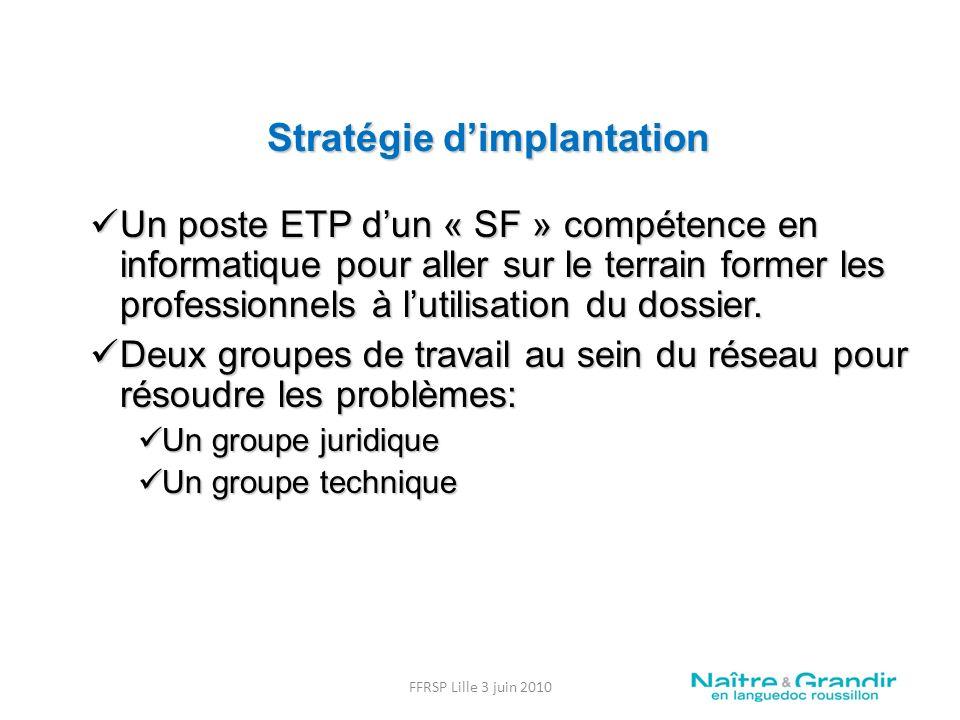 Stratégie dimplantation Un poste ETP dun « SF » compétence en informatique pour aller sur le terrain former les professionnels à lutilisation du dossier.