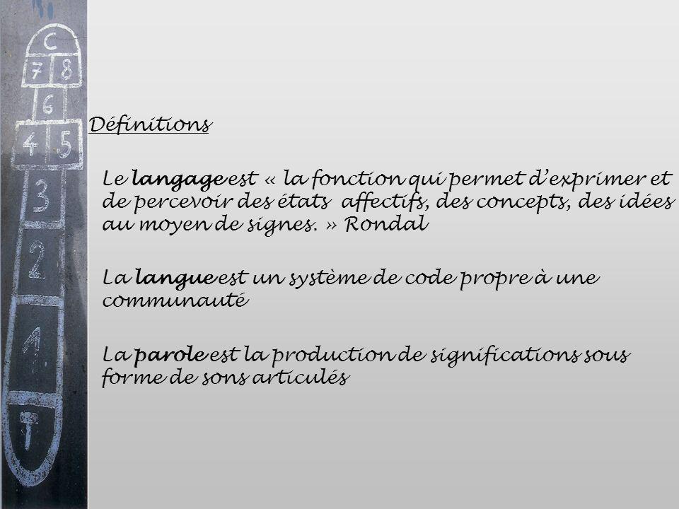 Définitions Le langage est « la fonction qui permet dexprimer et de percevoir des états affectifs, des concepts, des idées au moyen de signes. » Ronda