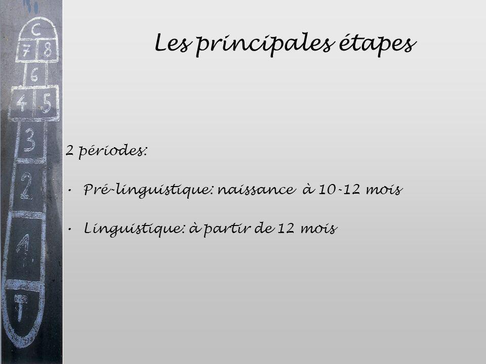 Les principales étapes 2 périodes: Pré-linguistique: naissance à 10-12 mois Linguistique: à partir de 12 mois