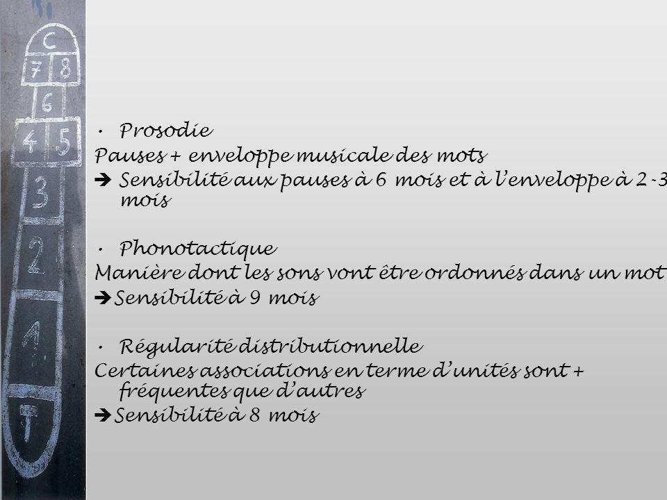 Prosodie Pauses + enveloppe musicale des mots Sensibilité aux pauses à 6 mois et à lenveloppe à 2-3 mois Phonotactique Manière dont les sons vont être
