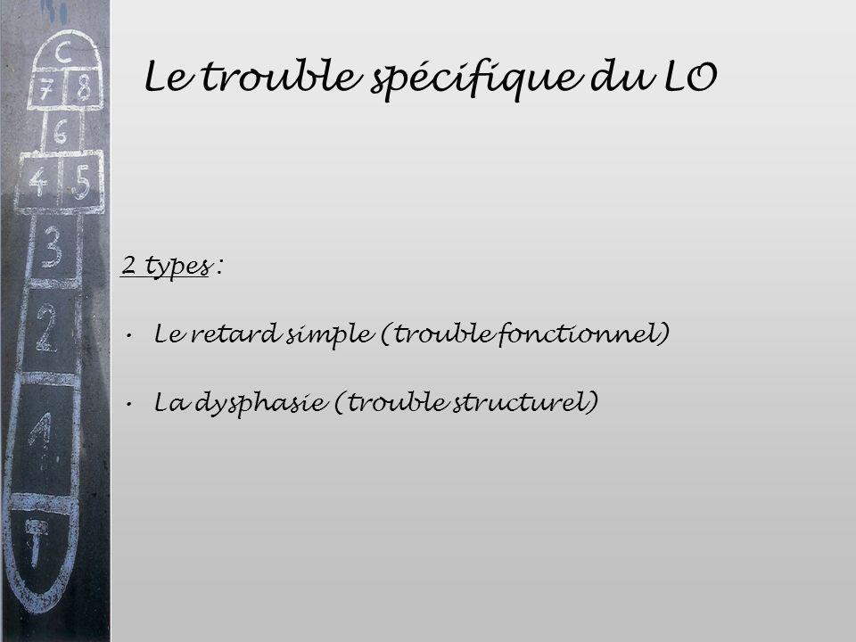 Le trouble spécifique du LO 2 types : Le retard simple (trouble fonctionnel) La dysphasie (trouble structurel)