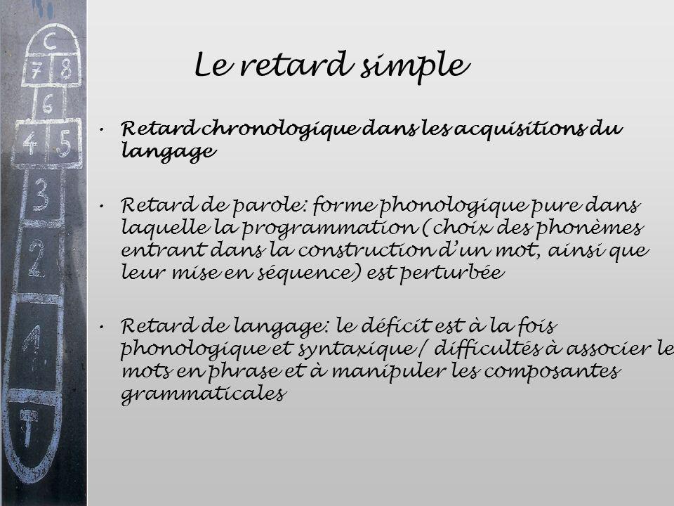 Le retard simple Retard chronologique dans les acquisitions du langage Retard de parole: forme phonologique pure dans laquelle la programmation (choix
