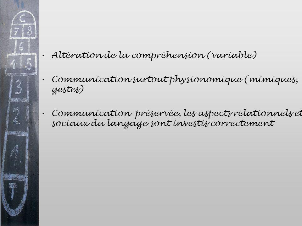 Altération de la compréhension (variable) Communication surtout physionomique (mimiques, gestes) Communication préservée, les aspects relationnels et