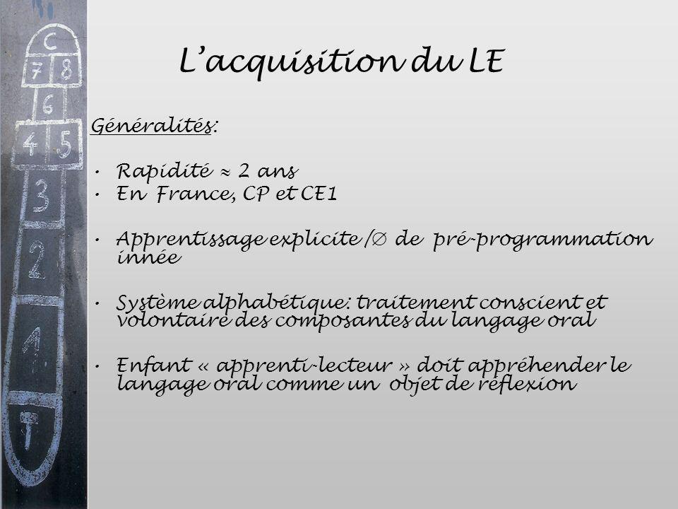 Lacquisition du LE Généralités: Rapidité 2 ans En France, CP et CE1 Apprentissage explicite / de pré-programmation innée Système alphabétique: traitem