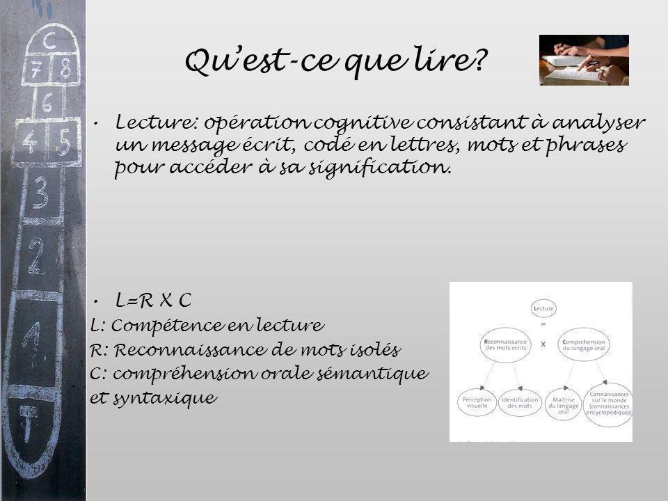 Quest-ce que lire? Lecture: opération cognitive consistant à analyser un message écrit, codé en lettres, mots et phrases pour accéder à sa significati