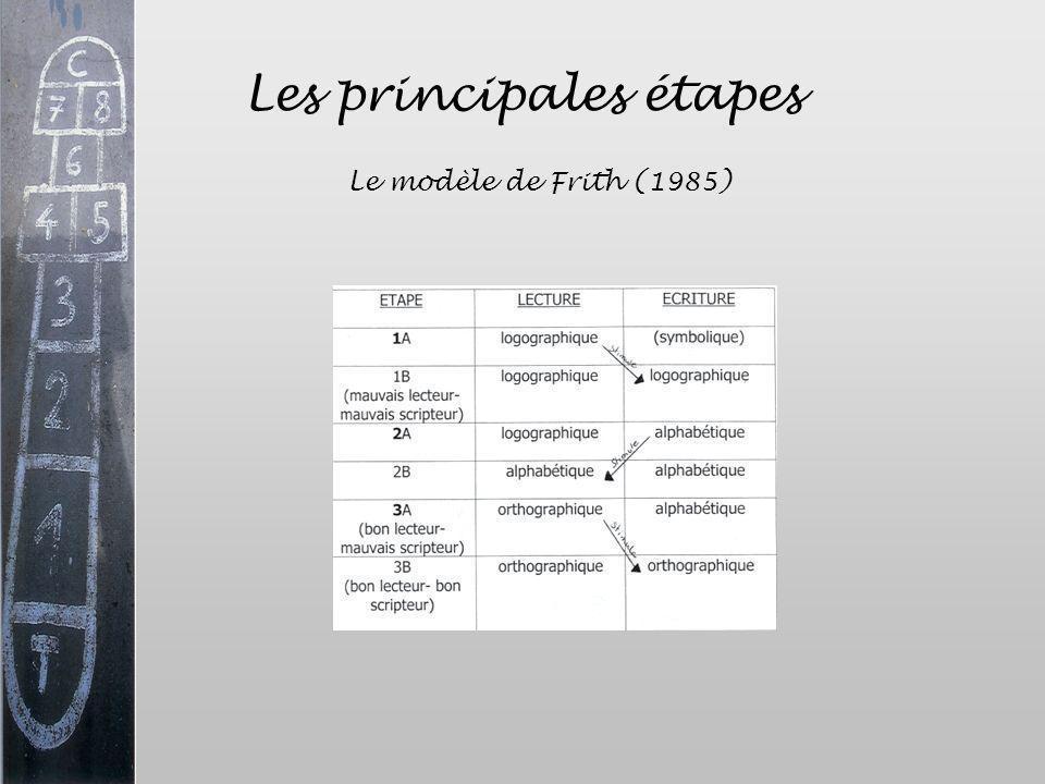 Les principales étapes Le modèle de Frith (1985)