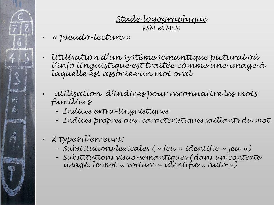 Stade logographique PSM et MSM « pseudo-lecture » Utilisation dun système sémantique pictural où linfo linguistique est traitée comme une image à laqu