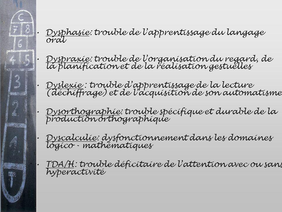 Dysphasie: trouble de lapprentissage du langage oral Dyspraxie: trouble de lorganisation du regard, de la planification et de la réalisation gestuelle