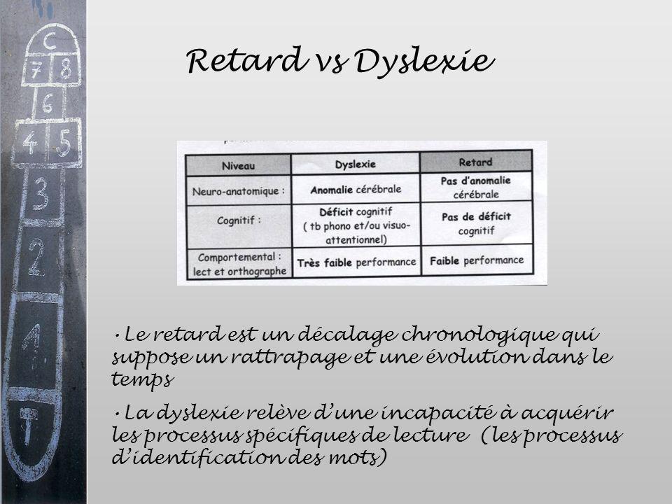 Retard vs Dyslexie Le retard est un décalage chronologique qui suppose un rattrapage et une évolution dans le temps La dyslexie relève dune incapacité