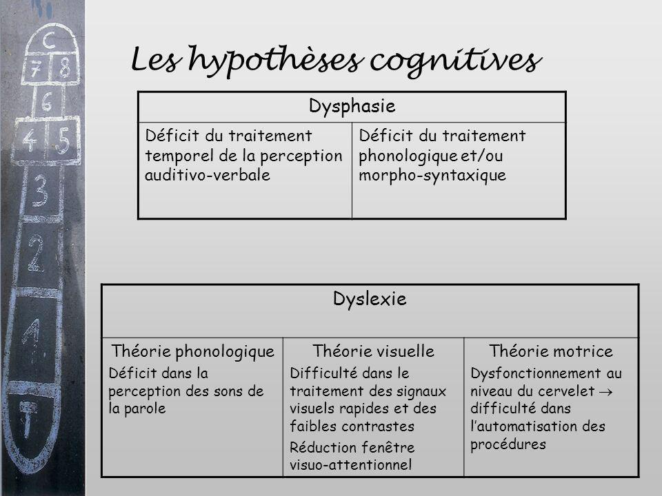 Les hypothèses cognitives Dysphasie Déficit du traitement temporel de la perception auditivo-verbale Déficit du traitement phonologique et/ou morpho-s