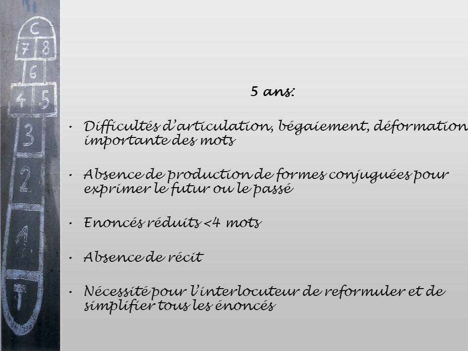 5 ans: Difficultés darticulation, bégaiement, déformation importante des mots Absence de production de formes conjuguées pour exprimer le futur ou le
