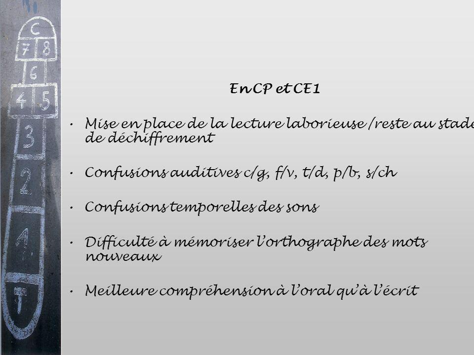 En CP et CE1 Mise en place de la lecture laborieuse /reste au stade de déchiffrement Confusions auditives c/g, f/v, t/d, p/b, s/ch Confusions temporel