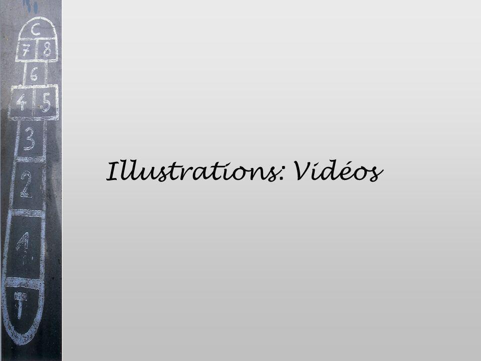Illustrations: Vidéos