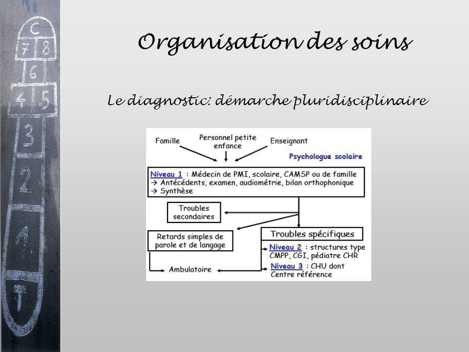 Organisation des soins Le diagnostic: démarche pluridisciplinaire