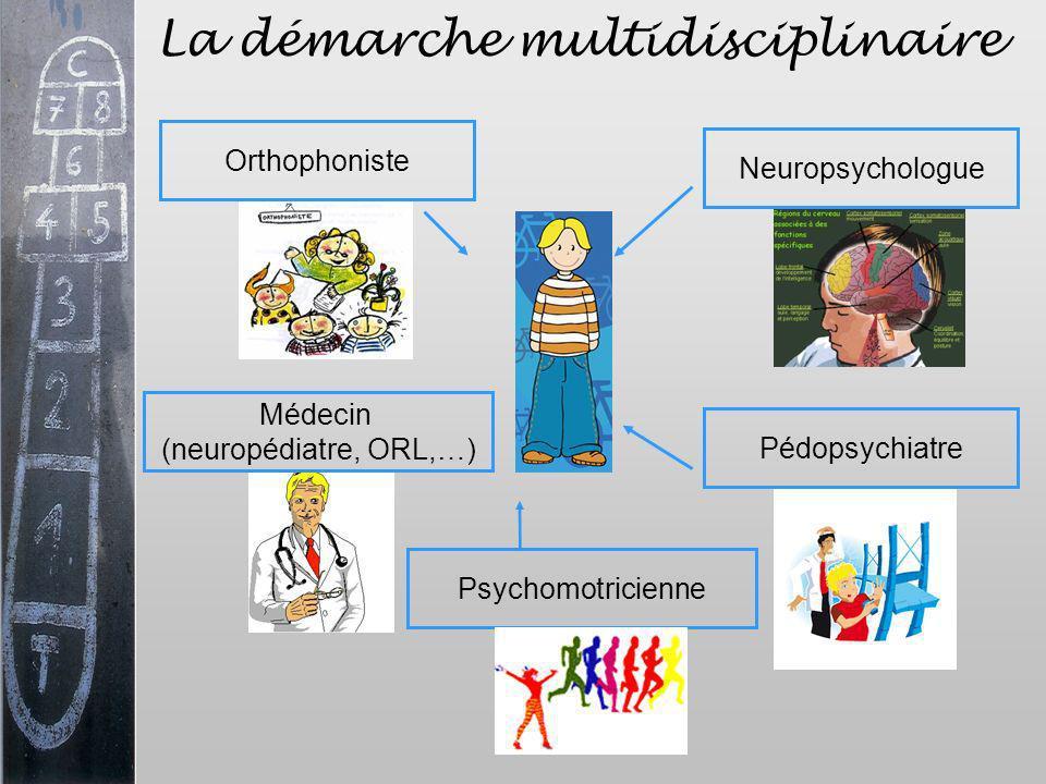 La démarche multidisciplinaire Orthophoniste Médecin (neuropédiatre, ORL,…) PédopsychiatreNeuropsychologuePsychomotricienne