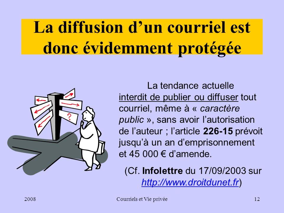 2008Courriels et Vie privée12 La diffusion dun courriel est donc évidemment protégée La tendance actuelle interdit de publier ou diffuser tout courriel, même à « caractère public », sans avoir lautorisation de lauteur ; larticle 226-15 prévoit jusquà un an demprisonnement et 45 000 damende.