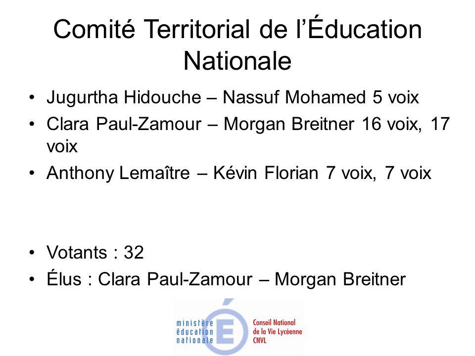 Comité Territorial de lÉducation Nationale Jugurtha Hidouche – Nassuf Mohamed 5 voix Clara Paul-Zamour – Morgan Breitner 16 voix, 17 voix Anthony Lema