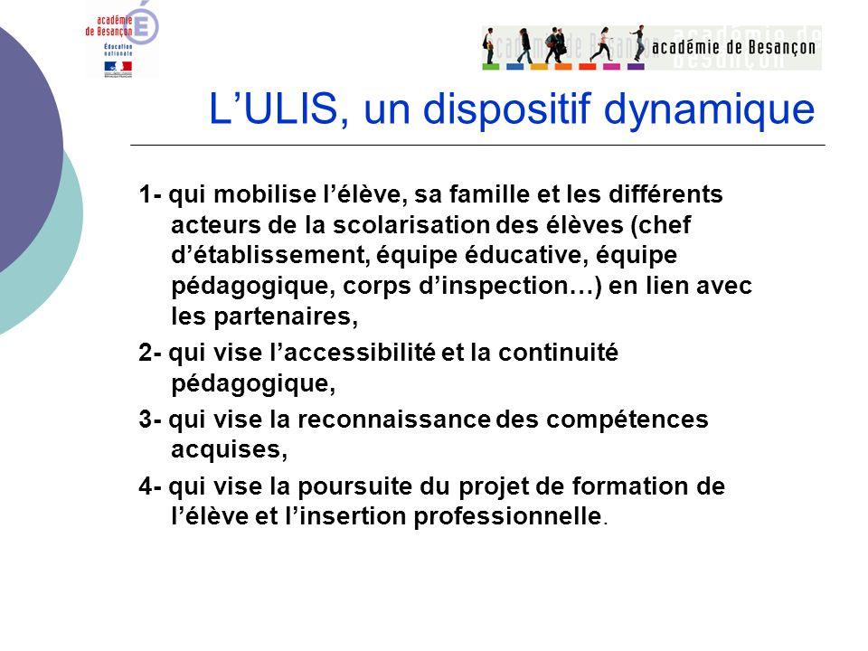 LULIS, un dispositif dynamique 1- qui mobilise lélève, sa famille et les différents acteurs de la scolarisation des élèves (chef détablissement, équip