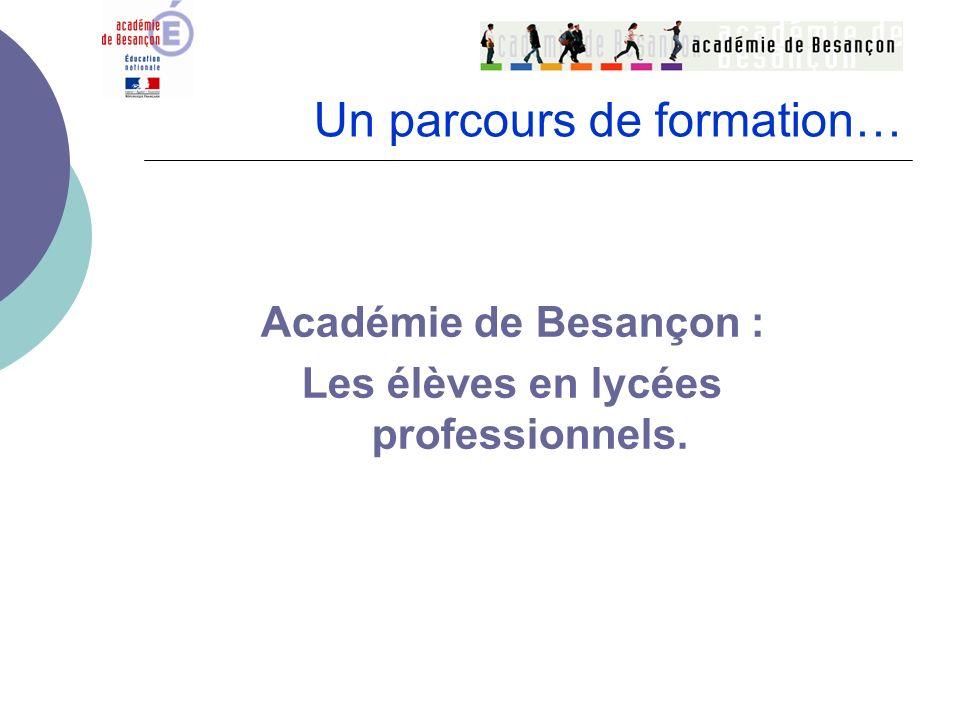 Un parcours de formation… Académie de Besançon : Les élèves en lycées professionnels.